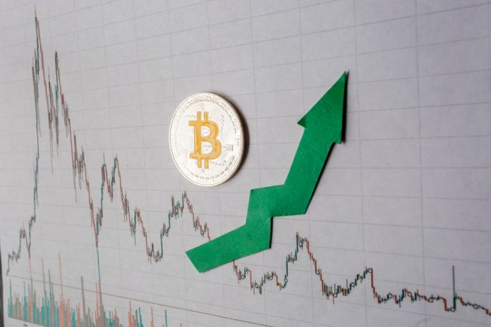 Bitcoin Up 30% in 2 Weeks, Macro Investor Says FX Wars Fueing Rally