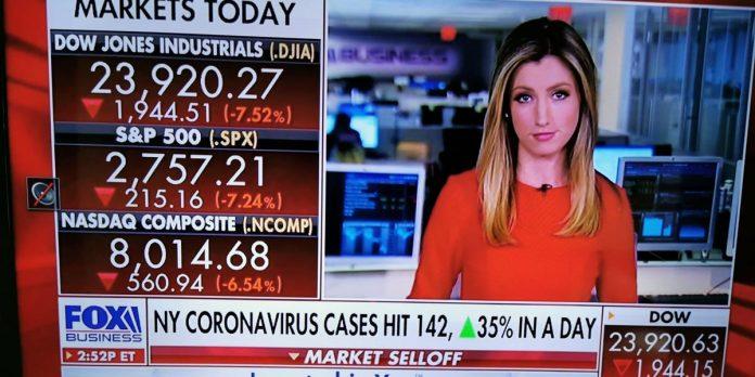 Fox Business Channel chryon shows markets down, coronavirus up – Business Insider
